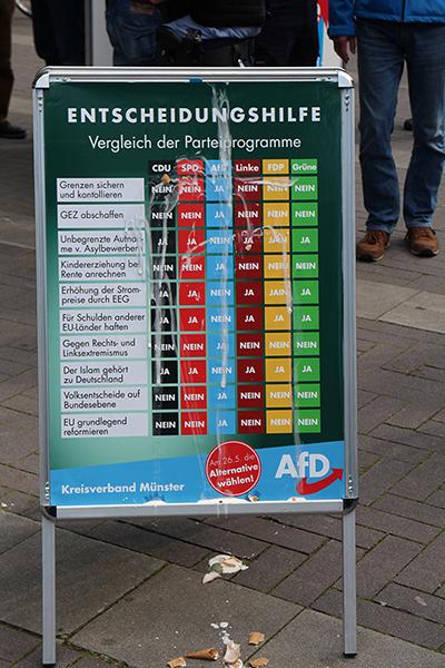 Wie eine angebliche Entscheidungshilfe der AfD Wähler*innen in die Irre führt – auch in Münster